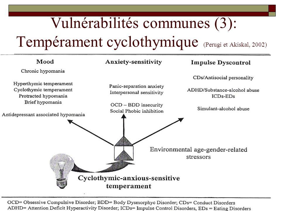 Vulnérabilités communes (3): Tempérament cyclothymique (Perugi et Akiskal, 2002)