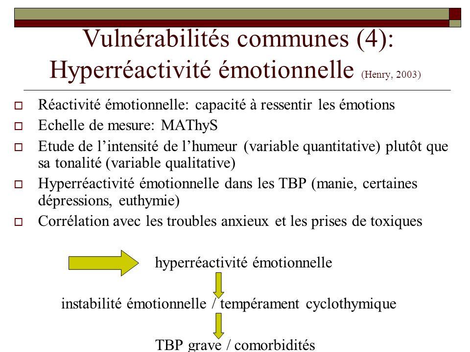 Vulnérabilités communes (4): Hyperréactivité émotionnelle (Henry, 2003)