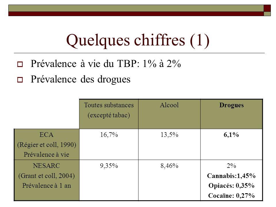 Quelques chiffres (1) Prévalence à vie du TBP: 1% à 2%