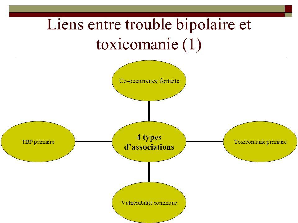 Liens entre trouble bipolaire et toxicomanie (1)