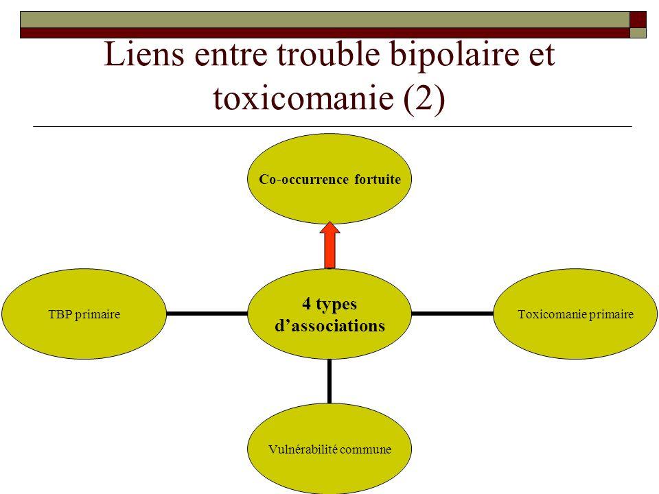 Liens entre trouble bipolaire et toxicomanie (2)