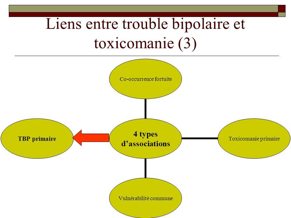 Liens entre trouble bipolaire et toxicomanie (3)