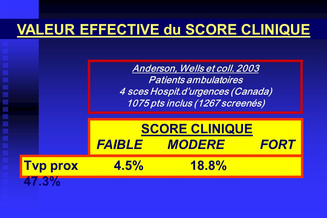 VALEUR EFFECTIVE du SCORE CLINIQUE