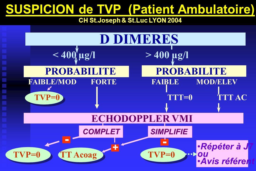 SUSPICION de TVP (Patient Ambulatoire) CH St.Joseph & St.Luc LYON 2004