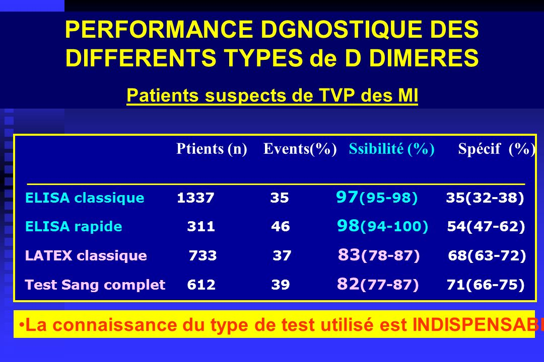 PERFORMANCE DGNOSTIQUE DES DIFFERENTS TYPES de D DIMERES