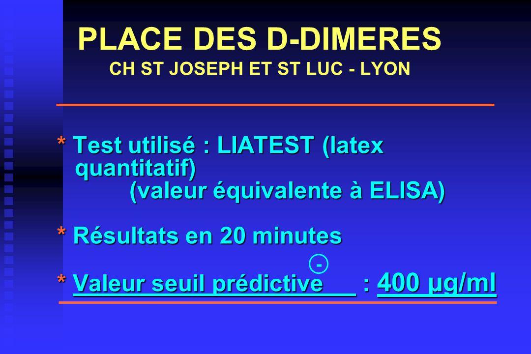 PLACE DES D-DIMERES CH ST JOSEPH ET ST LUC - LYON