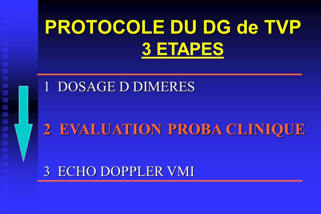 PROTOCOLE DU DG de TVP 3 ETAPES
