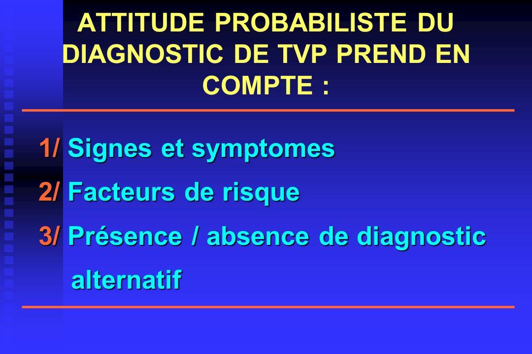 ATTITUDE PROBABILISTE DU DIAGNOSTIC DE TVP PREND EN COMPTE :