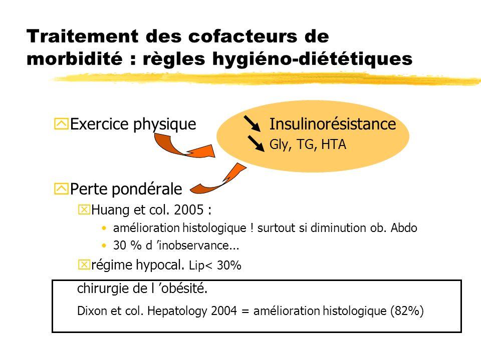 Traitement des cofacteurs de morbidité : règles hygiéno-diététiques