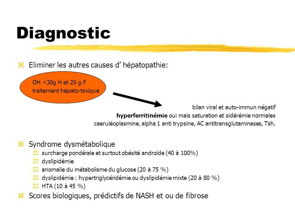 Diagnostic Eliminer les autres causes d' hépatopathie:
