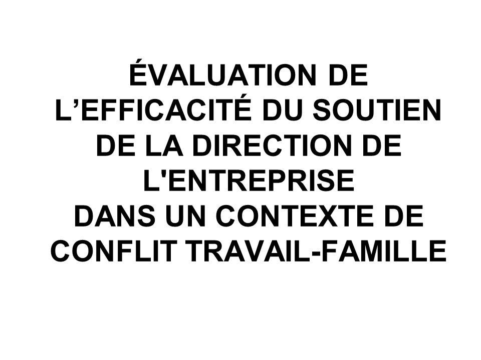 ÉVALUATION DE L'EFFICACITÉ DU SOUTIEN DE LA DIRECTION DE L ENTREPRISE DANS UN CONTEXTE DE CONFLIT TRAVAIL-FAMILLE
