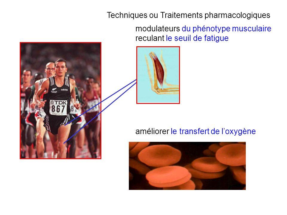 Techniques ou Traitements pharmacologiques