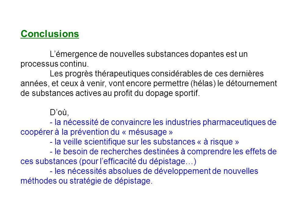 Conclusions L'émergence de nouvelles substances dopantes est un processus continu.