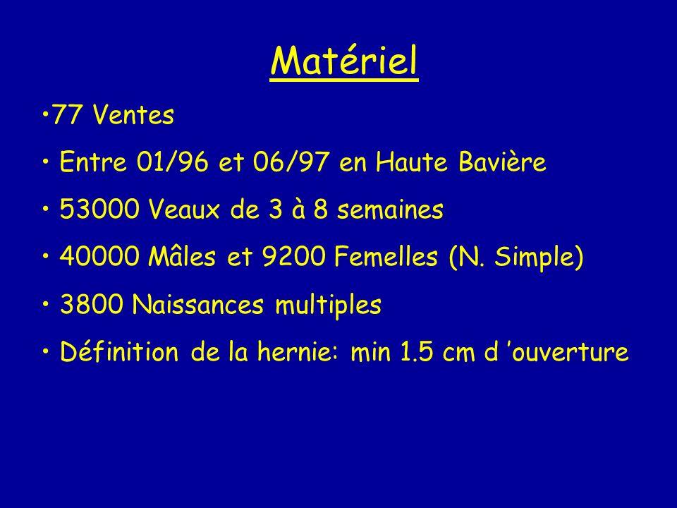 Matériel 77 Ventes Entre 01/96 et 06/97 en Haute Bavière