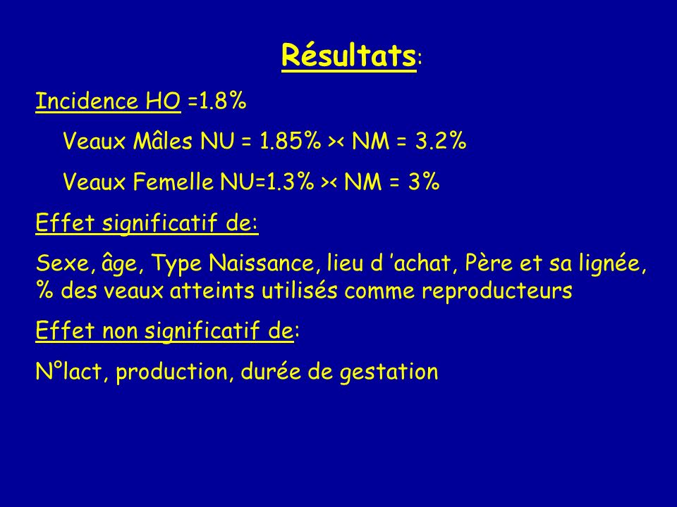 Résultats: Incidence HO =1.8%