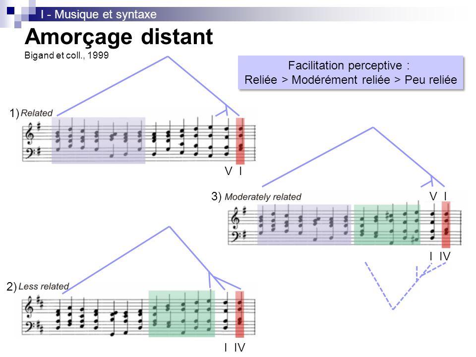 Amorçage distant I - Musique et syntaxe V I 1)