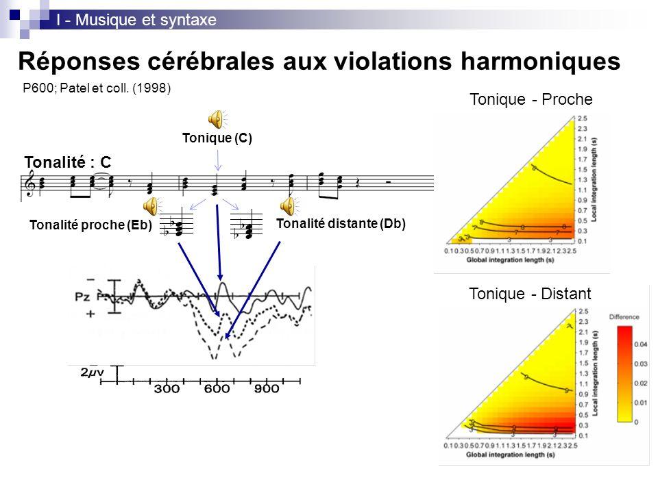 Réponses cérébrales aux violations harmoniques