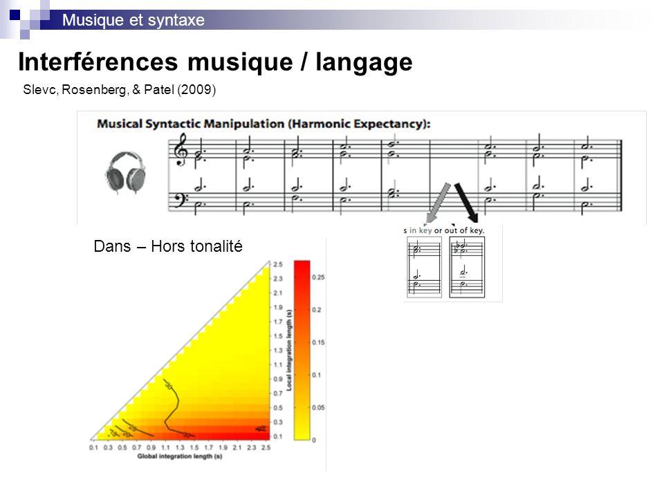Interférences musique / langage
