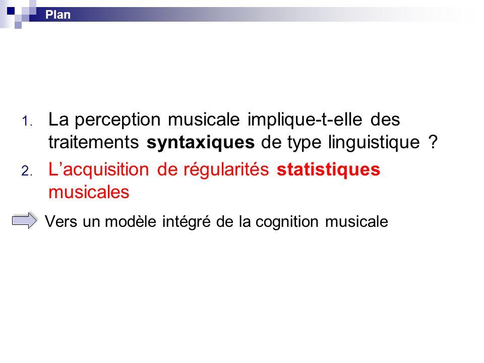 Vers un modèle intégré de la cognition musicale
