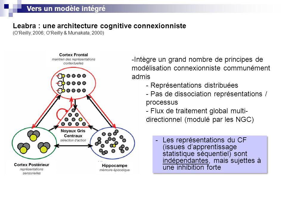 Leabra : une architecture cognitive connexionniste