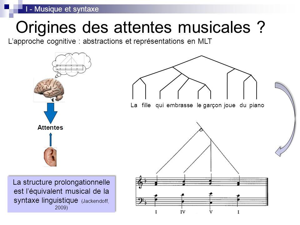 Origines des attentes musicales