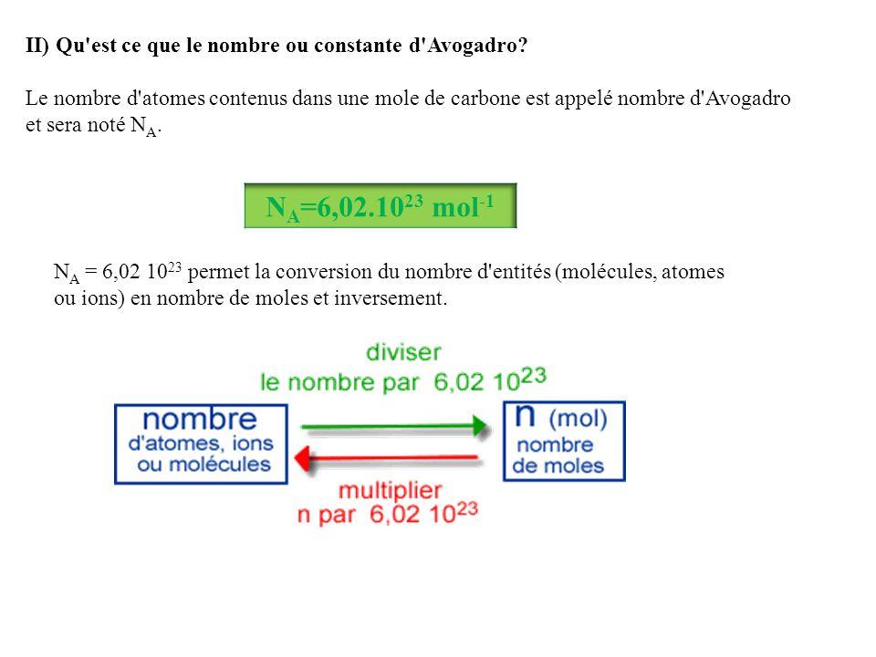 II) Qu est ce que le nombre ou constante d Avogadro
