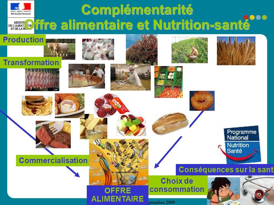 Complémentarité Offre alimentaire et Nutrition-santé