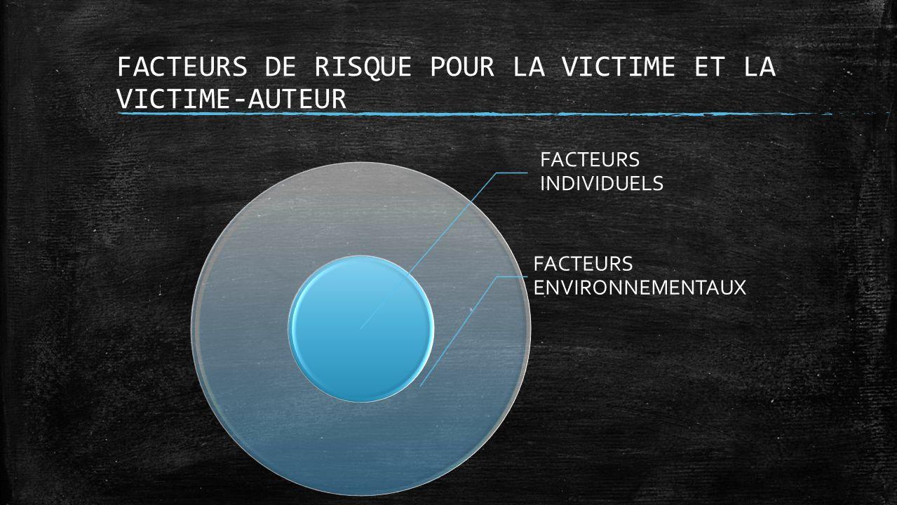 FACTEURS DE RISQUE POUR LA VICTIME ET LA VICTIME-AUTEUR