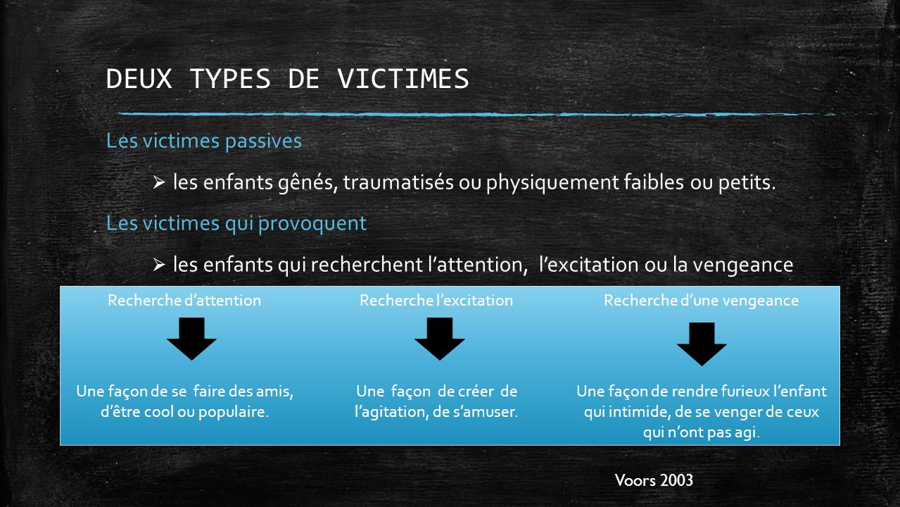 DEUX TYPES DE VICTIMES Les victimes passives