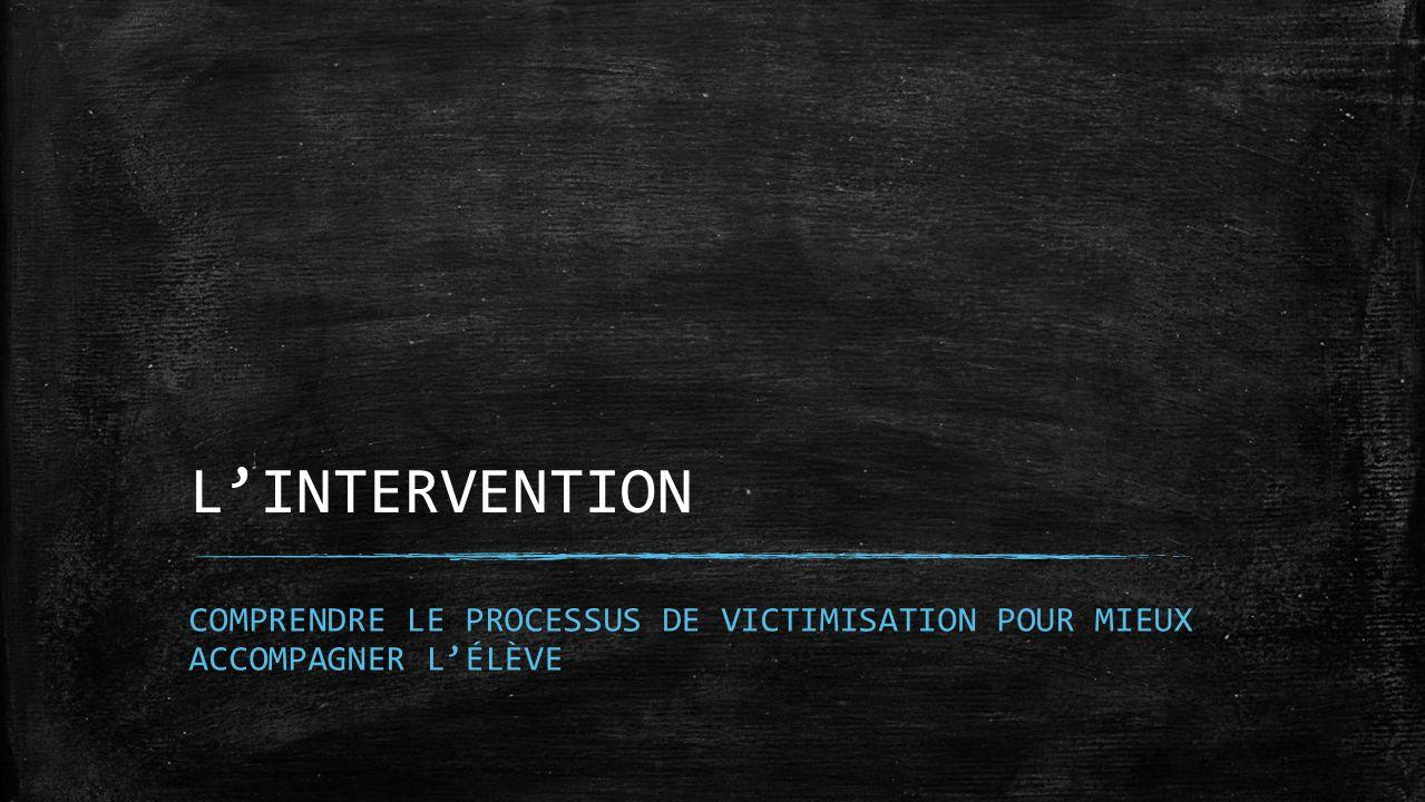 L'INTERVENTION Marjolaine COMPRENDRE LE PROCESSUS DE VICTIMISATION POUR MIEUX ACCOMPAGNER L'ÉLÈVE