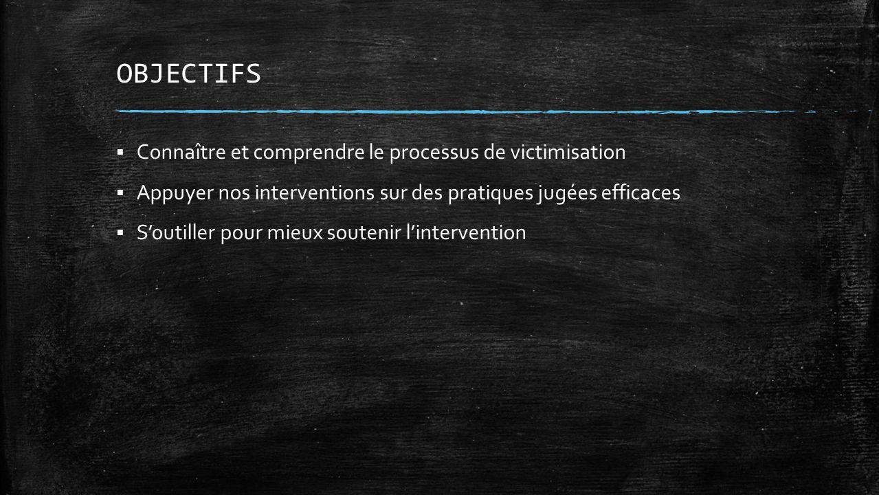 OBJECTIFS Connaître et comprendre le processus de victimisation