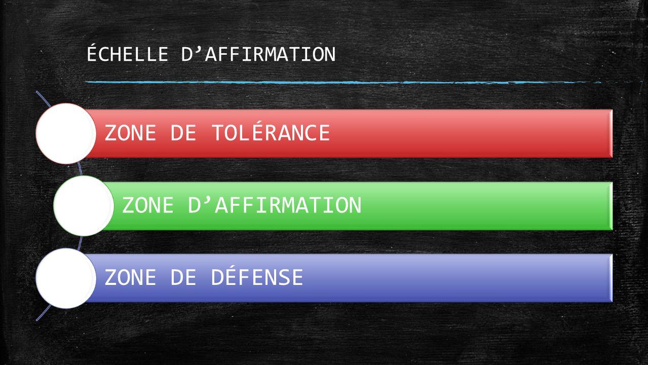 ÉCHELLE D'AFFIRMATION