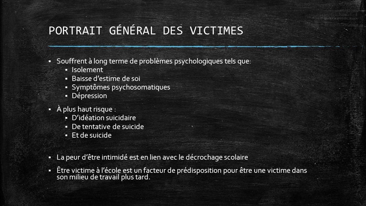 PORTRAIT GÉNÉRAL DES VICTIMES