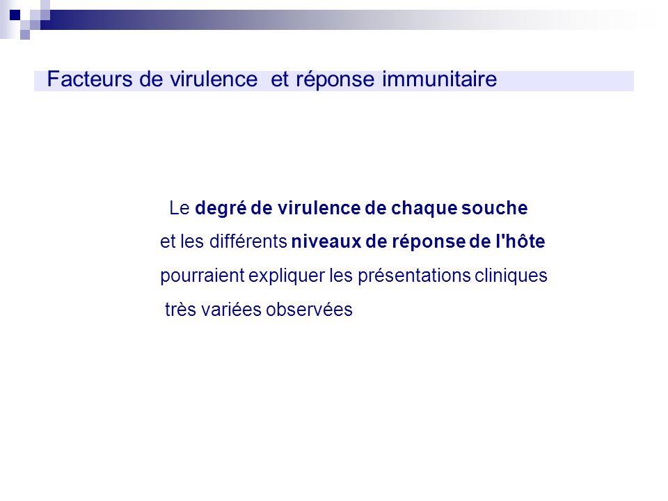 Facteurs de virulence et réponse immunitaire