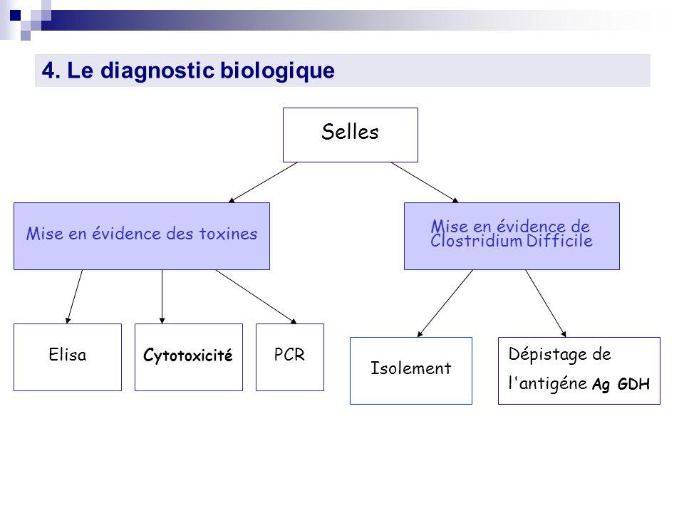 4. Le diagnostic biologique