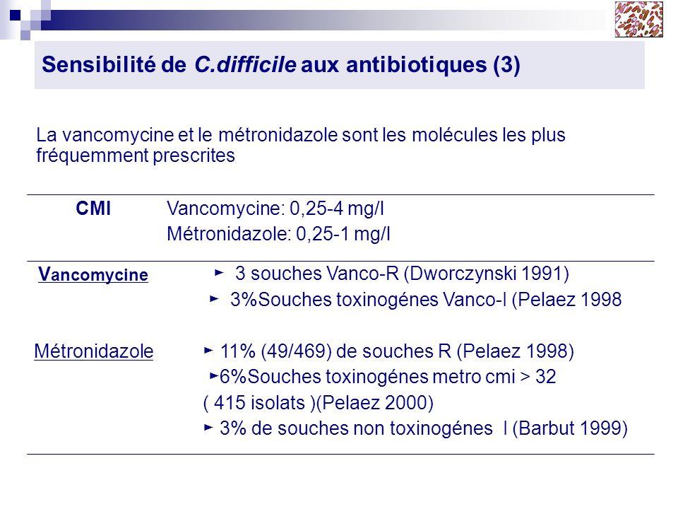 Sensibilité de C.difficile aux antibiotiques (3)