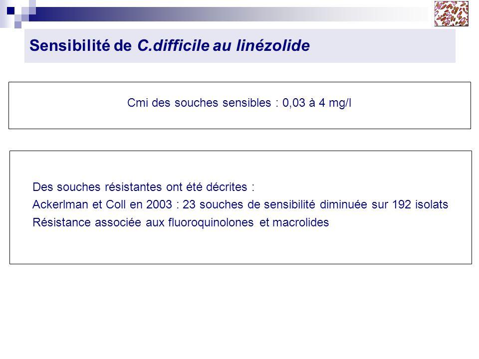 Sensibilité de C.difficile au linézolide