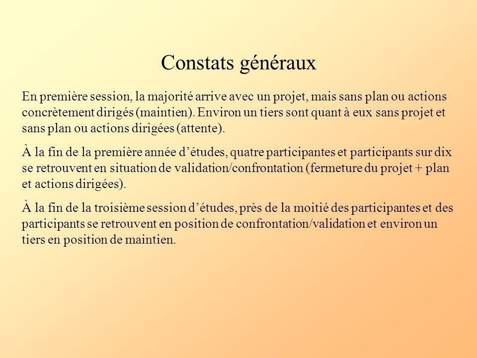 Constats généraux