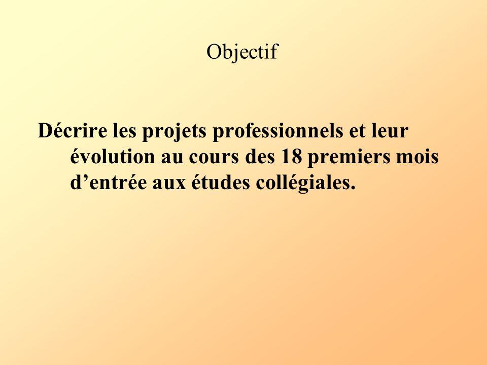 Objectif Décrire les projets professionnels et leur évolution au cours des 18 premiers mois d'entrée aux études collégiales.