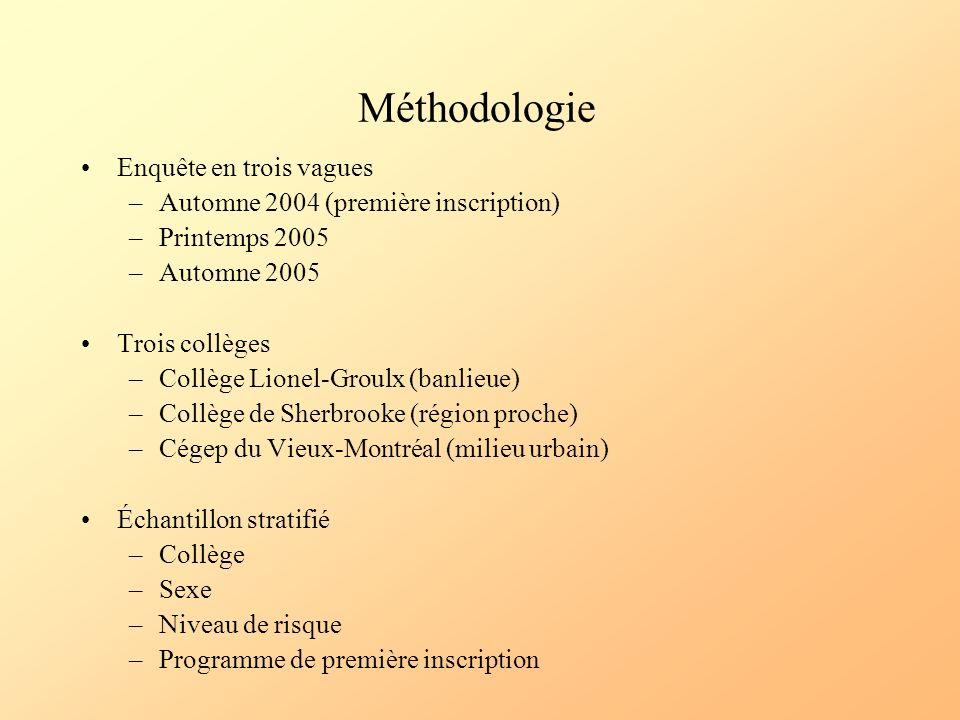 Méthodologie Enquête en trois vagues