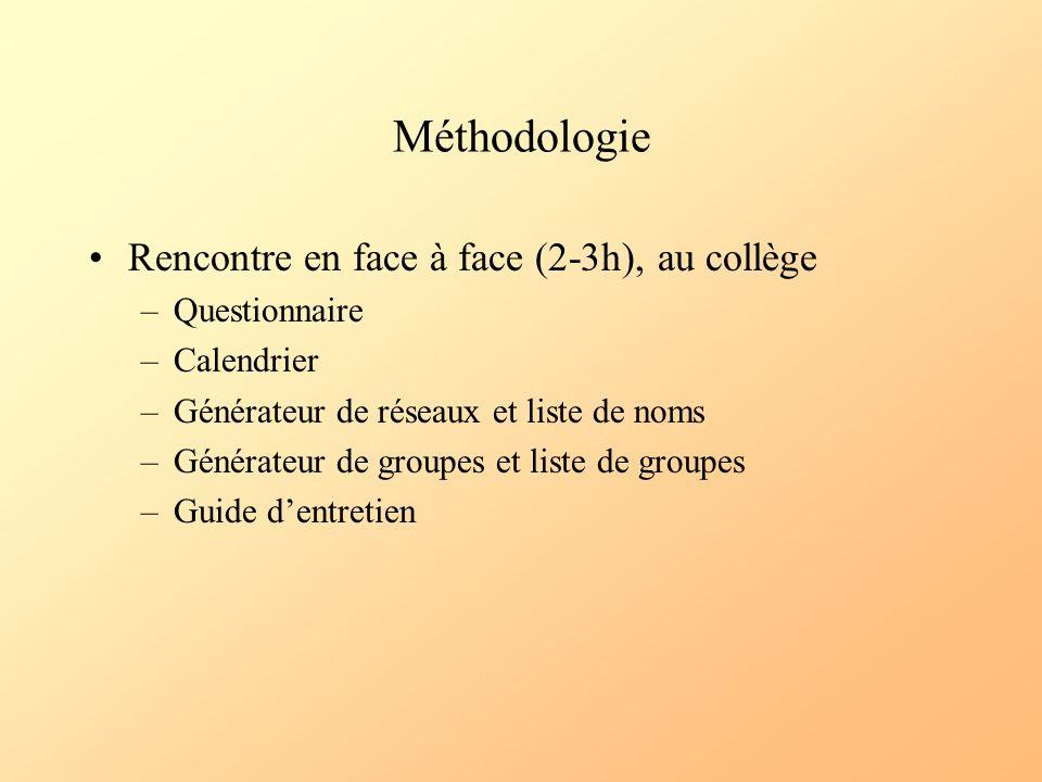 Méthodologie Rencontre en face à face (2-3h), au collège Questionnaire