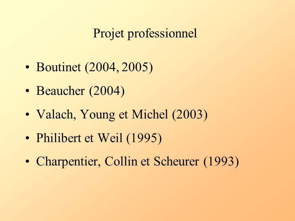 Projet professionnel Boutinet (2004, 2005) Beaucher (2004) Valach, Young et Michel (2003) Philibert et Weil (1995)