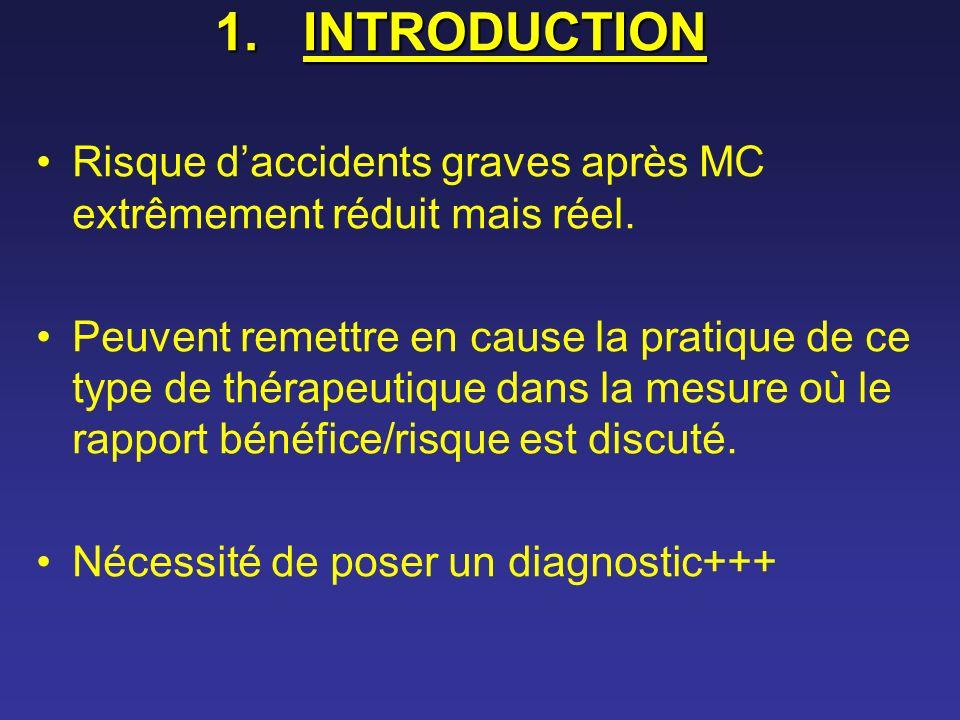 INTRODUCTION Risque d'accidents graves après MC extrêmement réduit mais réel.