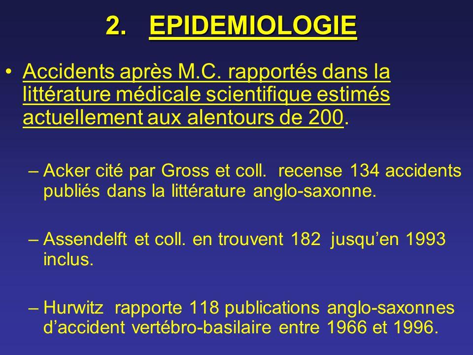 EPIDEMIOLOGIE Accidents après M.C. rapportés dans la littérature médicale scientifique estimés actuellement aux alentours de 200.
