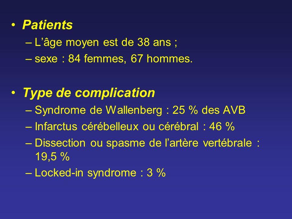 Patients Type de complication L'âge moyen est de 38 ans ;