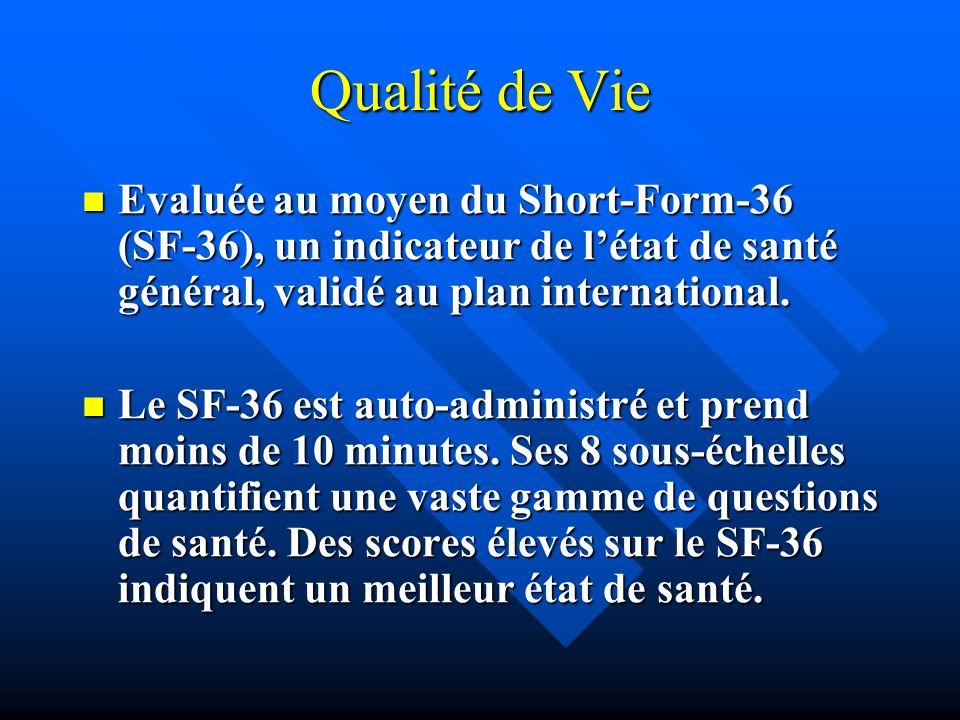 Qualité de Vie Evaluée au moyen du Short-Form-36 (SF-36), un indicateur de l'état de santé général, validé au plan international.