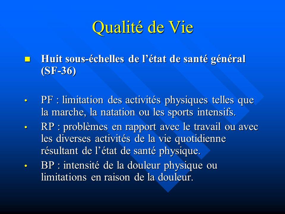 Qualité de Vie Huit sous-échelles de l'état de santé général (SF-36)