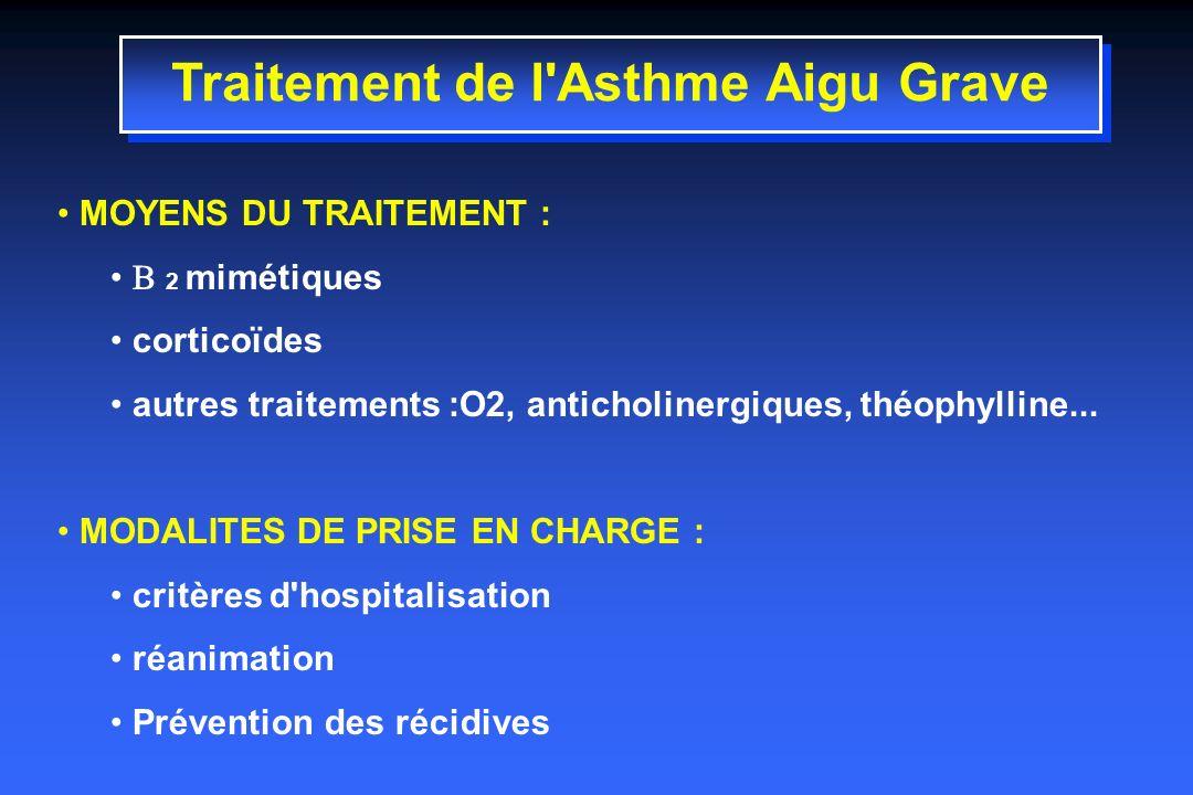 Traitement de l Asthme Aigu Grave