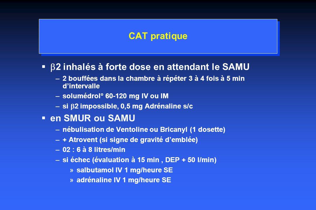 b2 inhalés à forte dose en attendant le SAMU