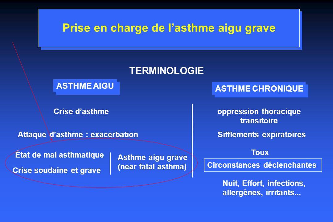 Prise en charge de l'asthme aigu grave
